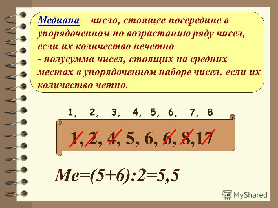 1, 2, 4, 5, 6, 6, 8,17 Ме=(5+6):2=5,5 1, 2, 3, 4, 5, 6, 7, 8 Медиана – число, стоящее посередине в упорядоченном по возрастанию ряду чисел, если их количество нечетно - полусумма чисел, стоящих на средних местах в упорядоченном наборе чисел, если их