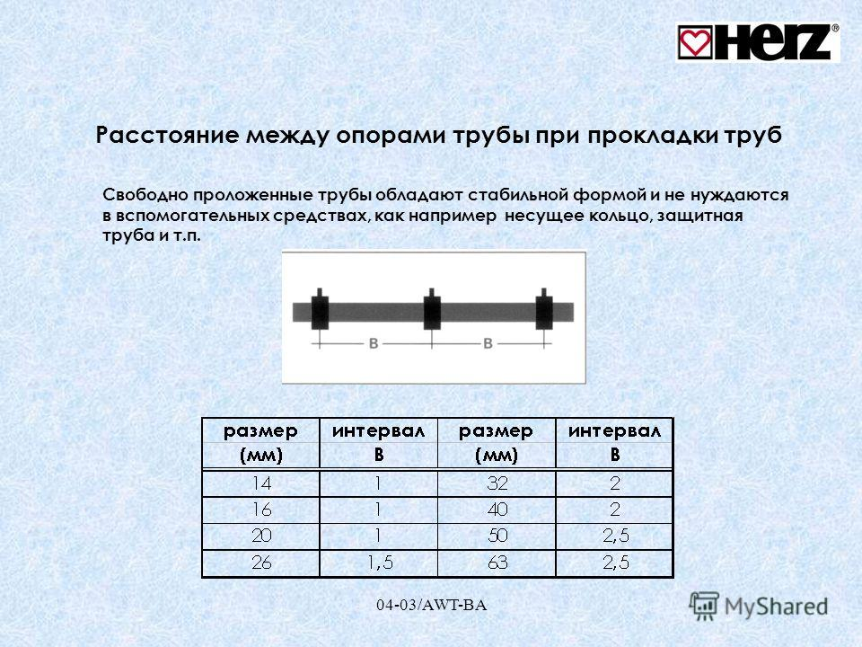 04-03/AWT-BA Расстояние между опорами трубы при прокладки труб Свободно проложенные трубы обладают стабильной формой и не нуждаются в вспомогательных средствах, как например несущее кольцо, защитная труба и т.п.
