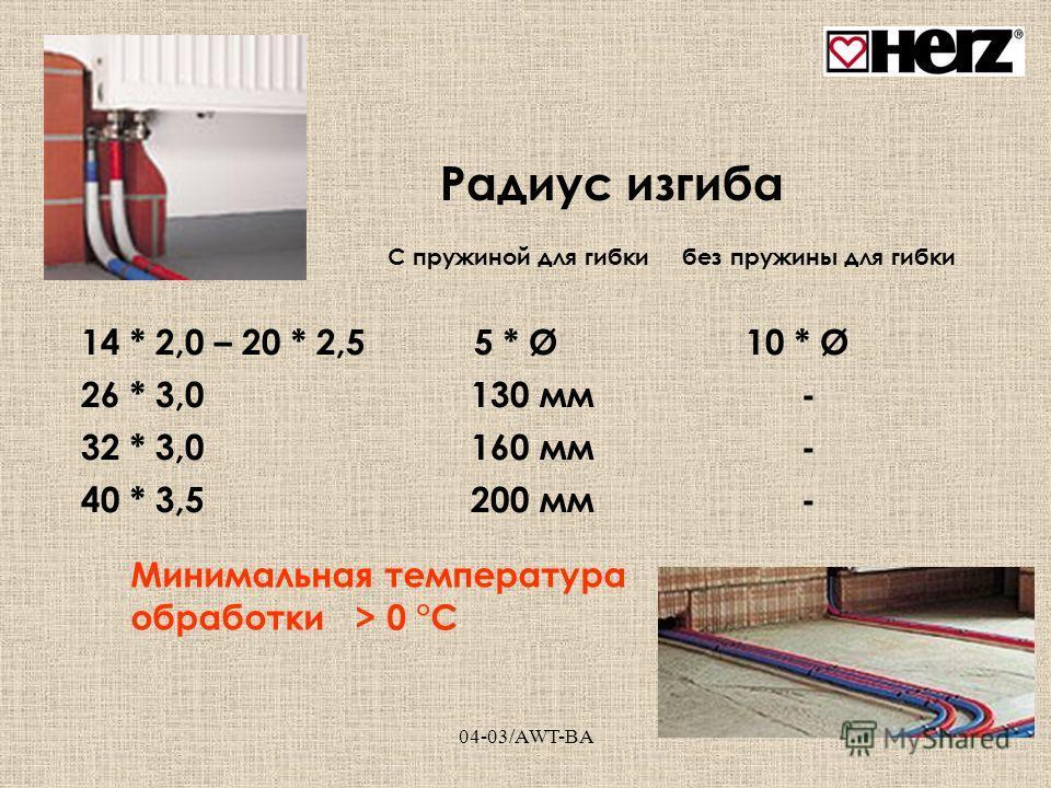 Радиус изгиба 14 * 2,0 – 20 * 2,5 5 * Ø 10 * Ø С пружиной для гибки без пружины для гибки 26 * 3,0 130 мм - 32 * 3,0 160 мм - 40 * 3,5 200 мм - Минимальная температура обработки > 0 °C
