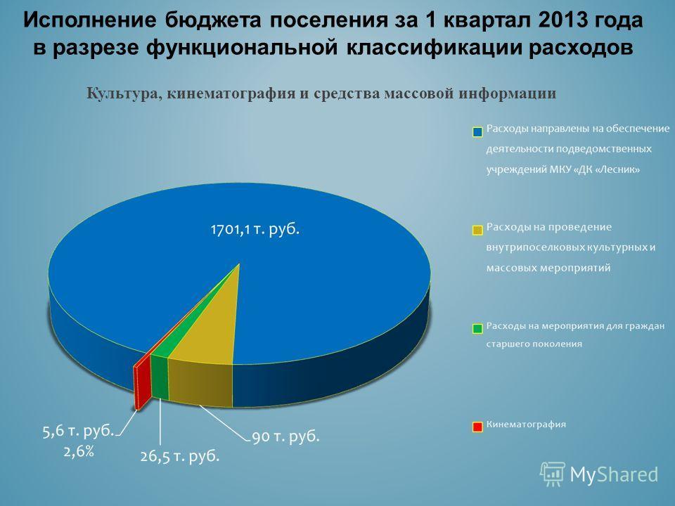 Исполнение бюджета поселения за 1 квартал 2013 года в разрезе функциональной классификации расходов Культура, кинематография и средства массовой информации