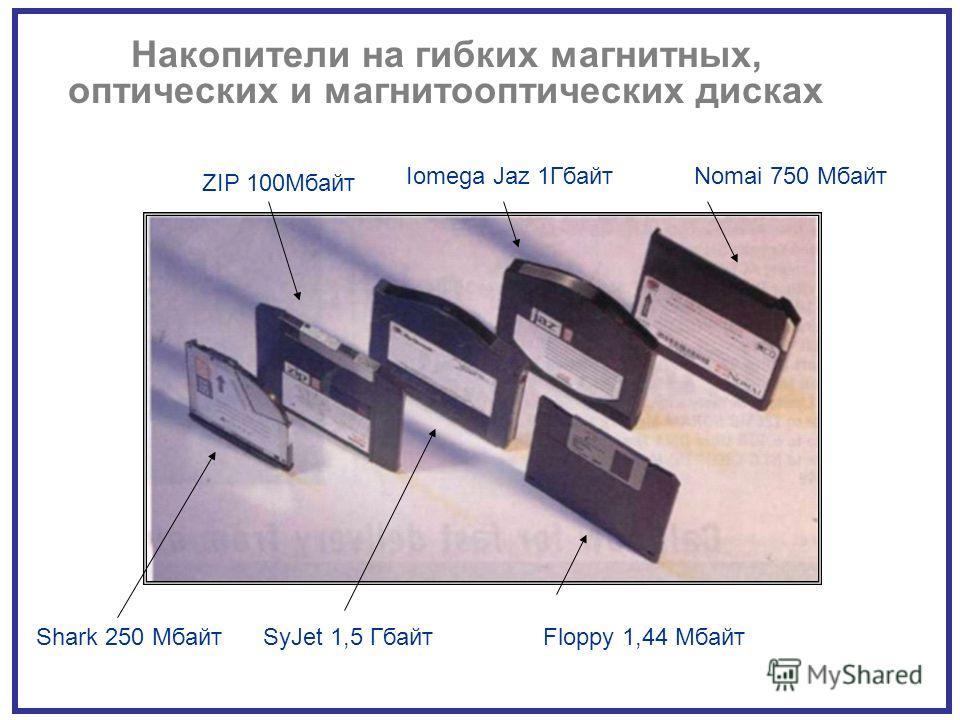 Накопители на гибких магнитных, оптических и магнитооптических дисках ZIP 100Мбайт Shark 250 МбайтSyJet 1,5 Гбайт Iomega Jaz 1ГбайтNomai 750 Мбайт Floppy 1,44 Мбайт