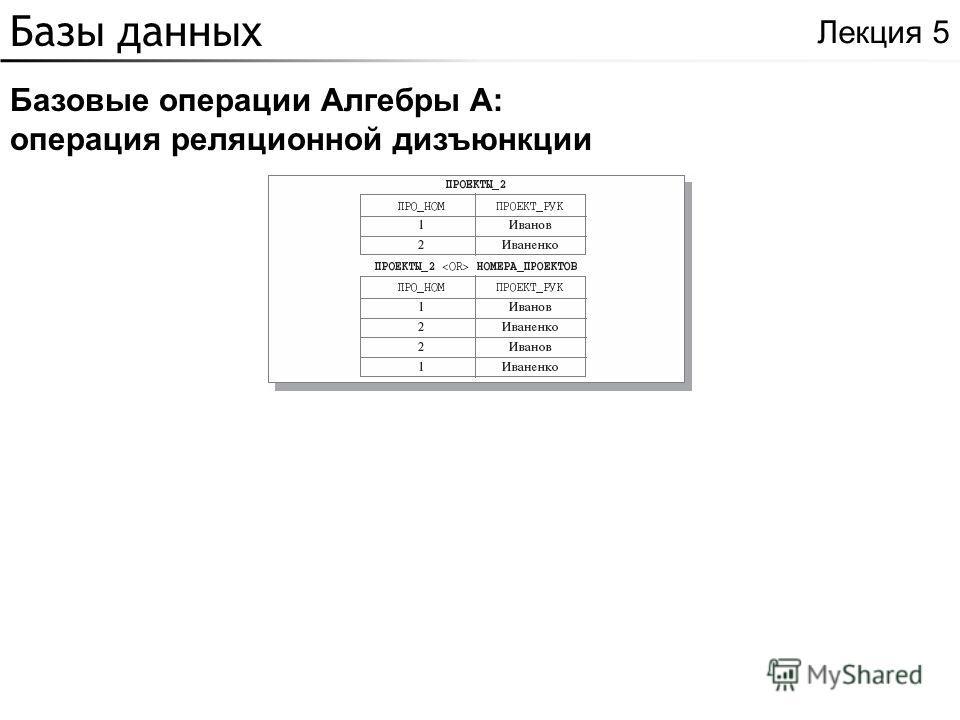 Базы данных Базовые операции Алгебры A: операция реляционной дизъюнкции Лекция 5