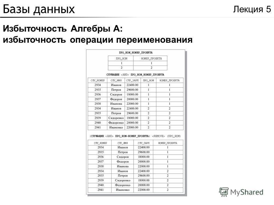Базы данных Избыточность Алгебры A: избыточность операции переименования Лекция 5