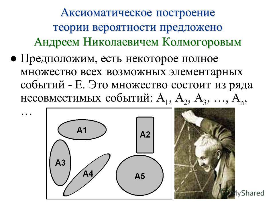 Аксиоматическое построение теории вероятности предложено Андреем Николаевичем Колмогоровым Предположим, есть некоторое полное множество всех возможных элементарных событий - E. Это множество состоит из ряда несовместимых событий: A 1, A 2, A 3, …, A