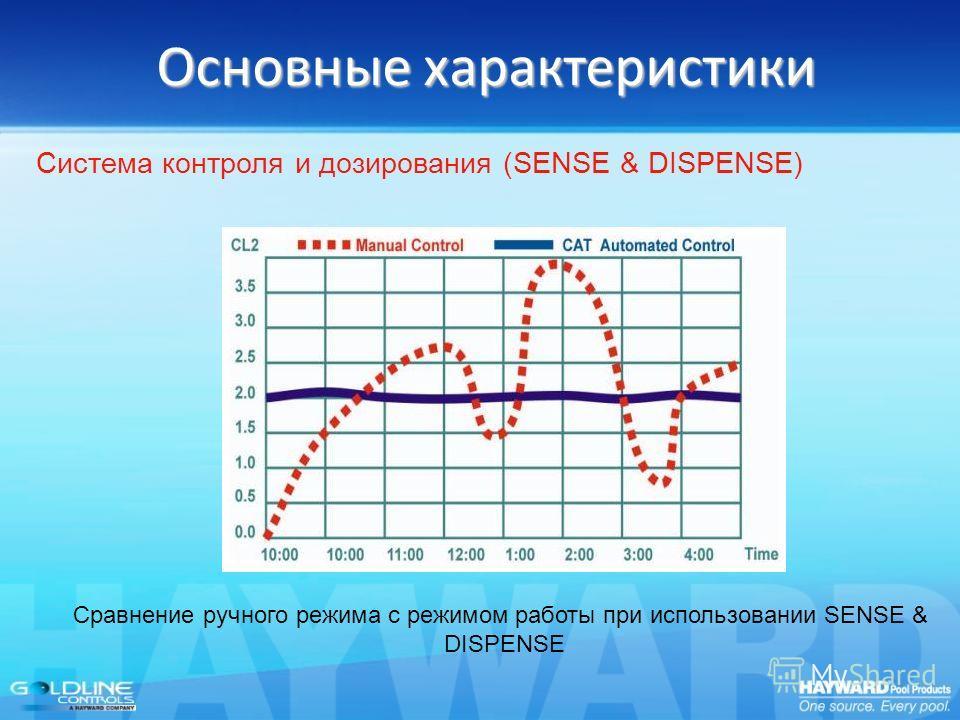 Основные характеристики Система контроля и дозирования (SENSE & DISPENSE) Сравнение ручного режима с режимом работы при использовании SENSE & DISPENSE