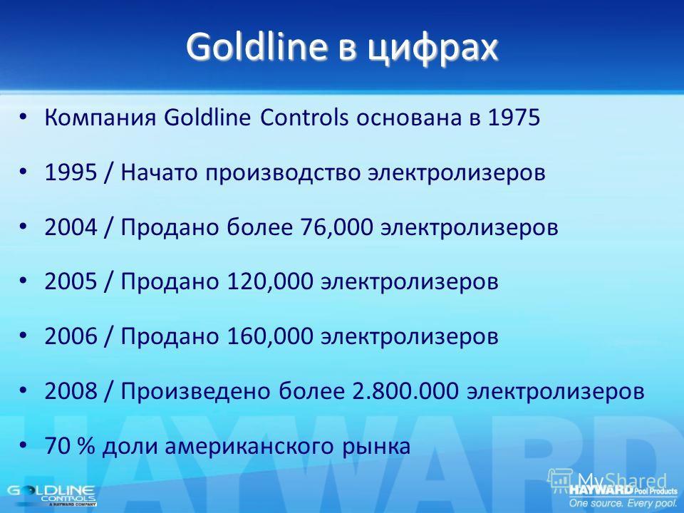 Goldline в цифрах Компания Goldline Controls основана в 1975 1995 / Начато производство электролизеров 2004 / Продано более 76,000 электролизеров 2005 / Продано 120,000 электролизеров 2006 / Продано 160,000 электролизеров 2008 / Произведено более 2.8