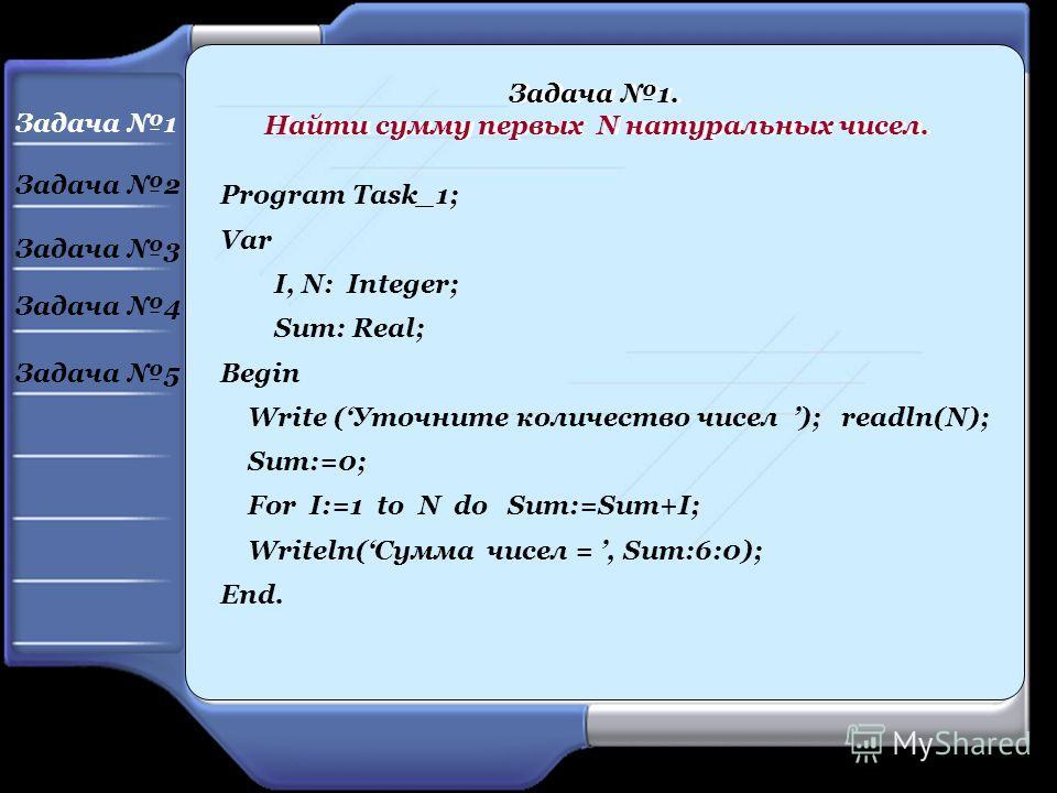 Program Task_1; Var I, N: Integer; Sum: Real; Begin Write (Уточните количество чисел ); readln(N); Sum:=0; For I:=1 to N do Sum:=Sum+I; Writeln(Сумма чисел =, Sum:6:0); End. Задача 1. Найти сумму первых N натуральных чисел. Задача 1. Найти сумму перв