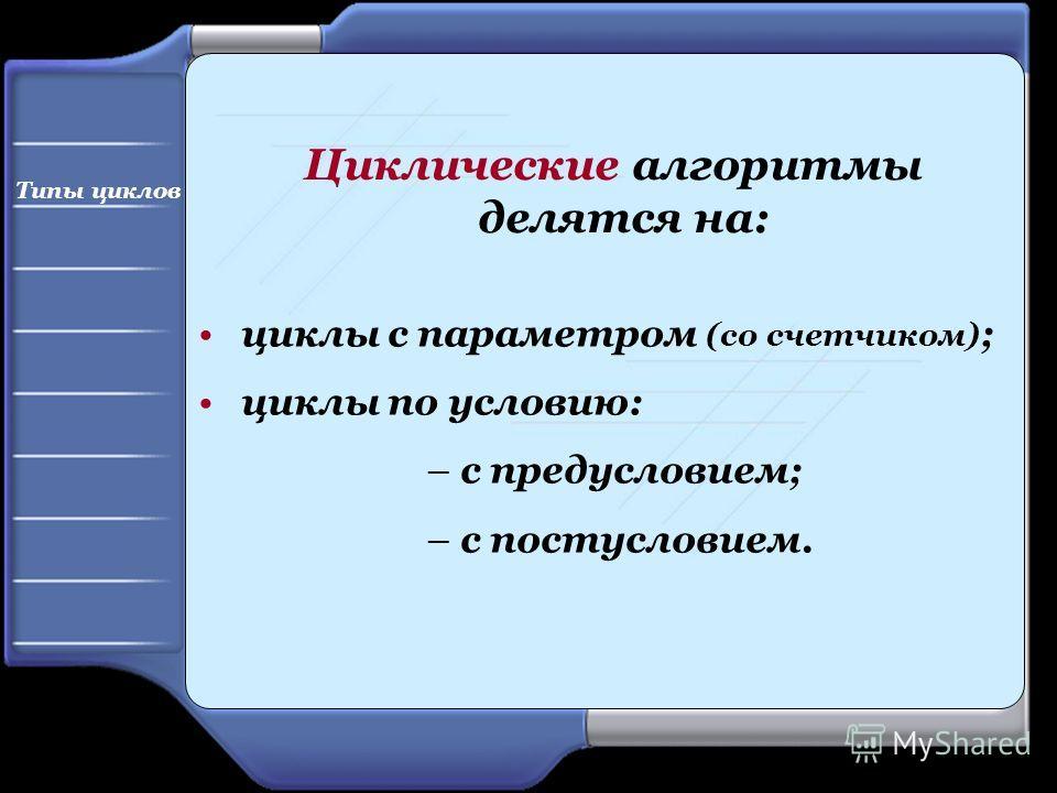Циклические алгоритмы делятся на: циклы с параметром (со счетчиком) ; циклы по условию: – с предусловием; – с постусловием. Типы циклов