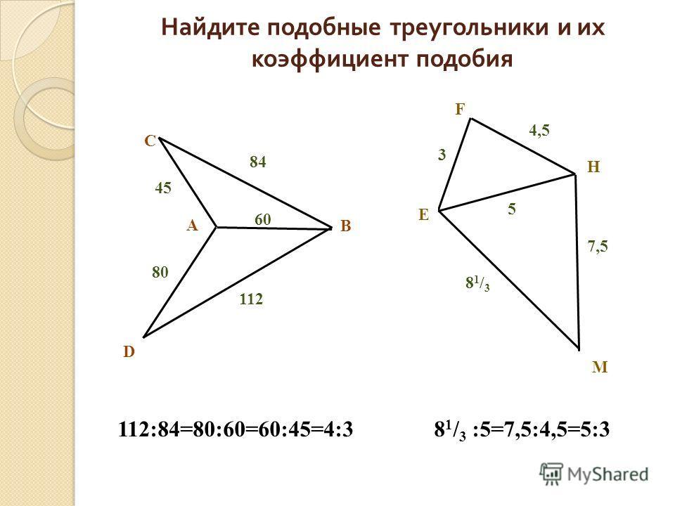 Найдите подобные треугольники и их коэффициент подобия С 84 В А 60 45 80 D 112 112:84=80:60=60:45=4:3 5 4,5 3 F E H M 81/381/3 7,5 8 1 / 3 :5=7,5:4,5=5:3