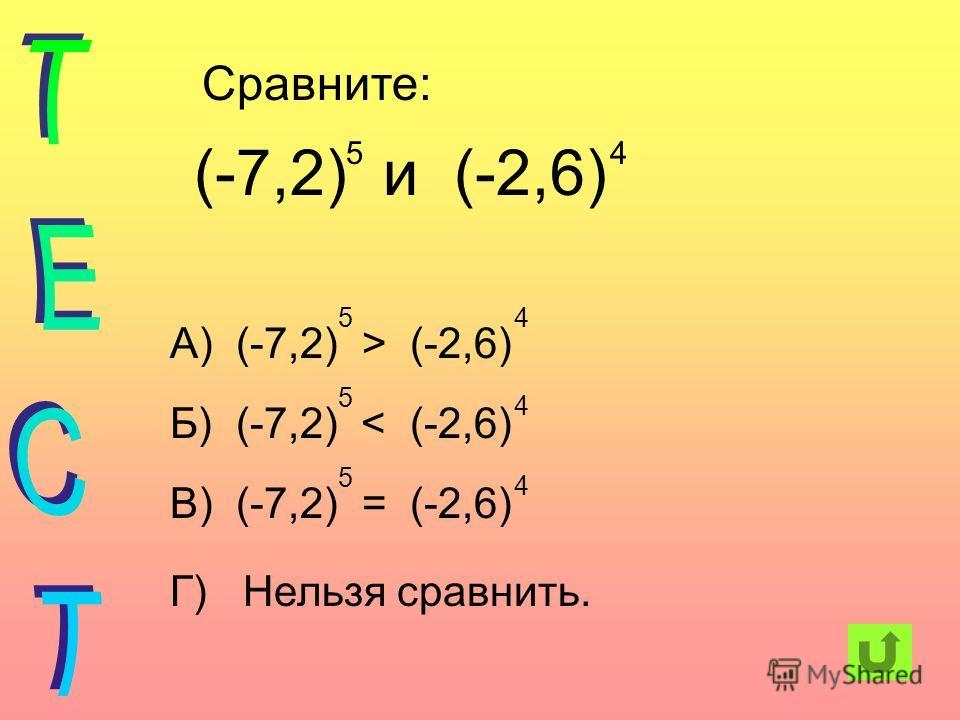 Сравните: (-7,2) и (-2,6) 54 А) (-7,2) > (-2,6) 54 Б) (-7,2) < (-2,6) 5 4 В) (-7,2) = (-2,6) 4 5 Г) Нельзя сравнить.