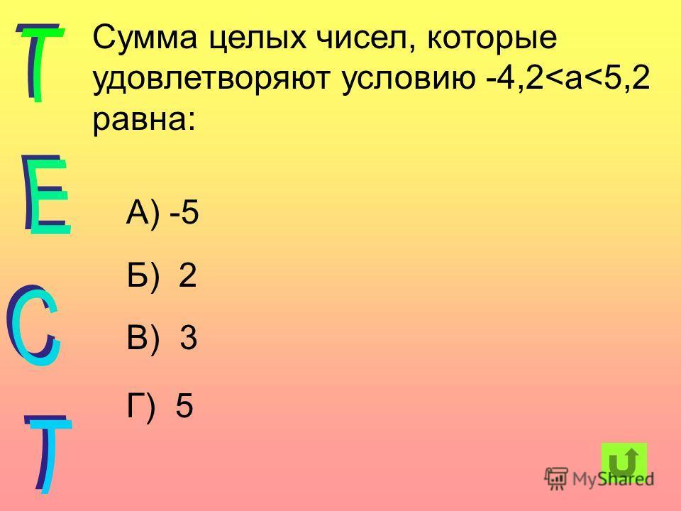Сумма целых чисел, которые удовлетворяют условию -4,2
