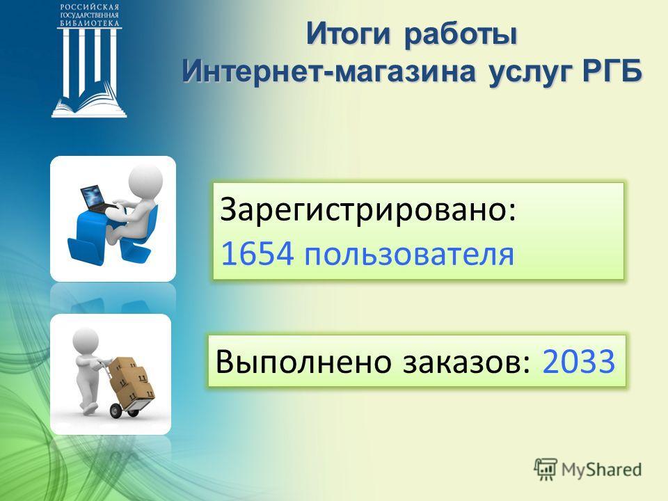 Итоги работы Интернет-магазина услуг РГБ Выполнено заказов: 2033 Зарегистрировано: 1654 пользователя Зарегистрировано: 1654 пользователя