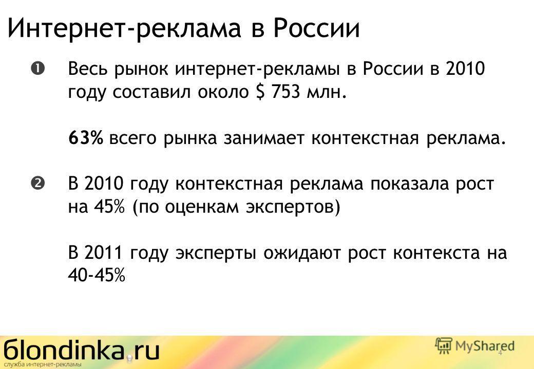 Весь рынок интернет-рекламы в России в 2010 году составил около $ 753 млн. 63% всего рынка занимает контекстная реклама. В 2010 году контекстная реклама показала рост на 45% (по оценкам экспертов) В 2011 году эксперты ожидают рост контекста на 40-45%