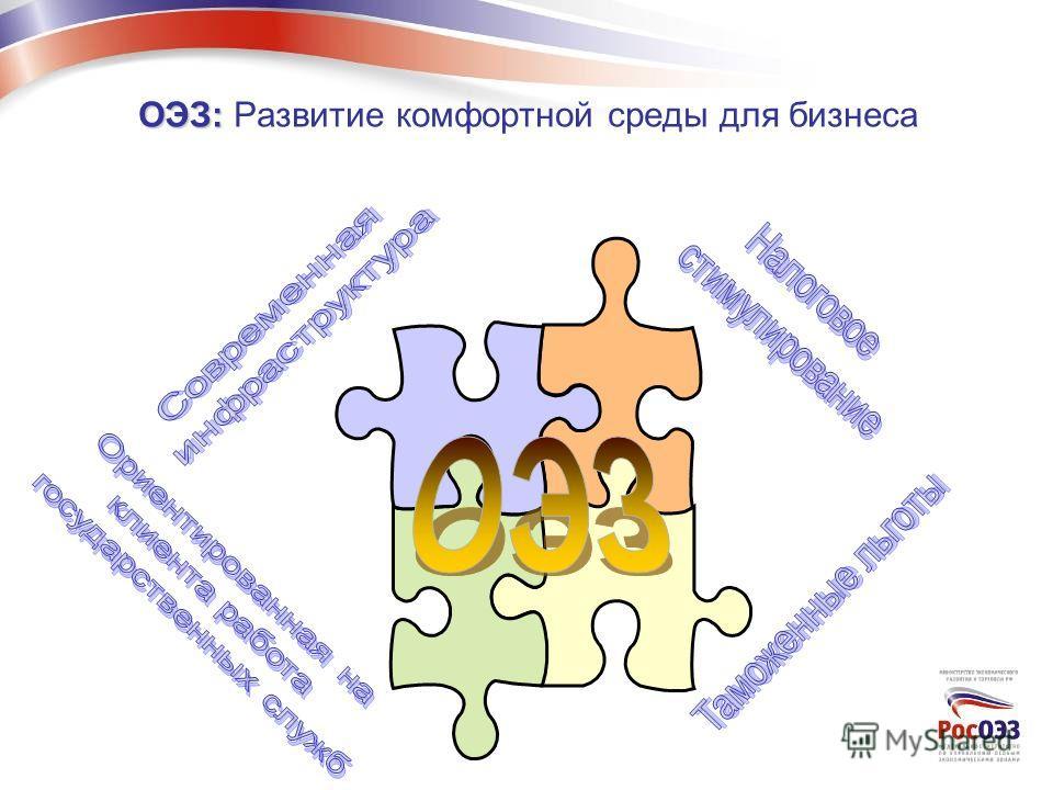ОЭЗ: ОЭЗ: Развитие комфортной среды для бизнеса