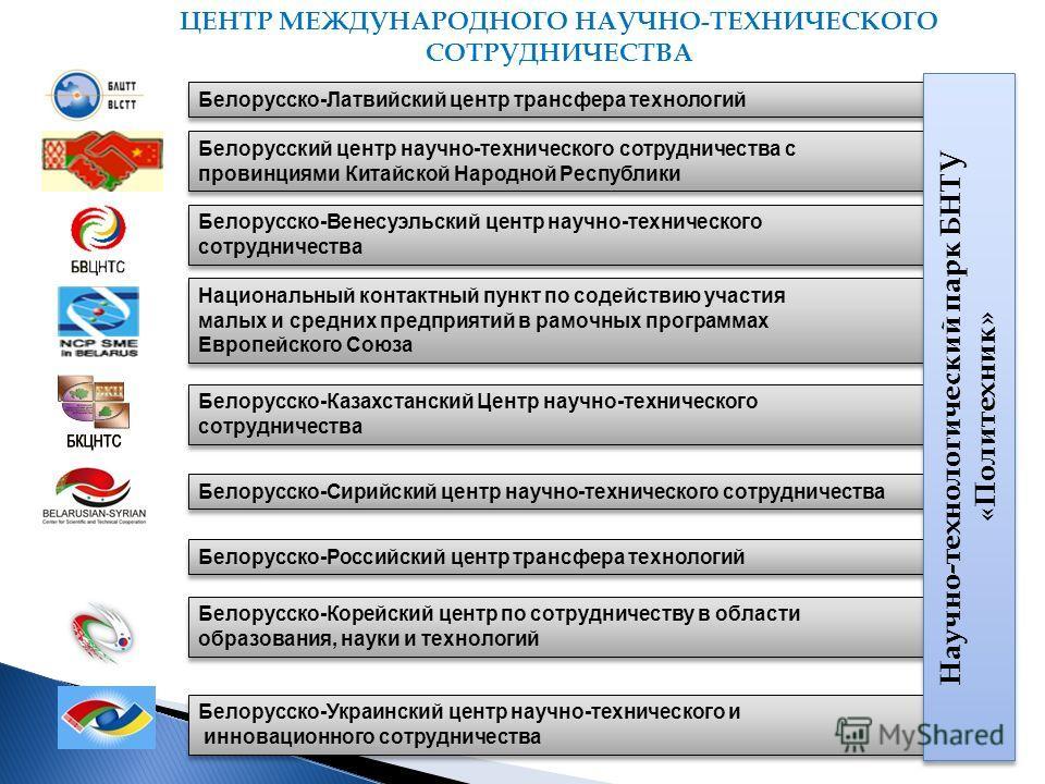 Белорусско-Украинский центр научно-технического и инновационного сотрудничества Белорусско-Украинский центр научно-технического и инновационного сотрудничества Белорусско-Корейский центр по сотрудничеству в области образования, науки и технологий Бел