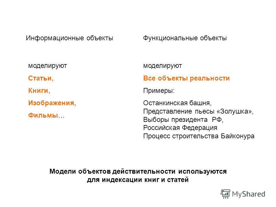 Информационные объектыФункциональные объекты моделируют Статьи, Книги, Изображения, Фильмы… моделируют Все объекты реальности Примеры: Останкинская башня, Представление пьесы «Золушка», Выборы президента РФ, Российская Федерация Процесс строительства