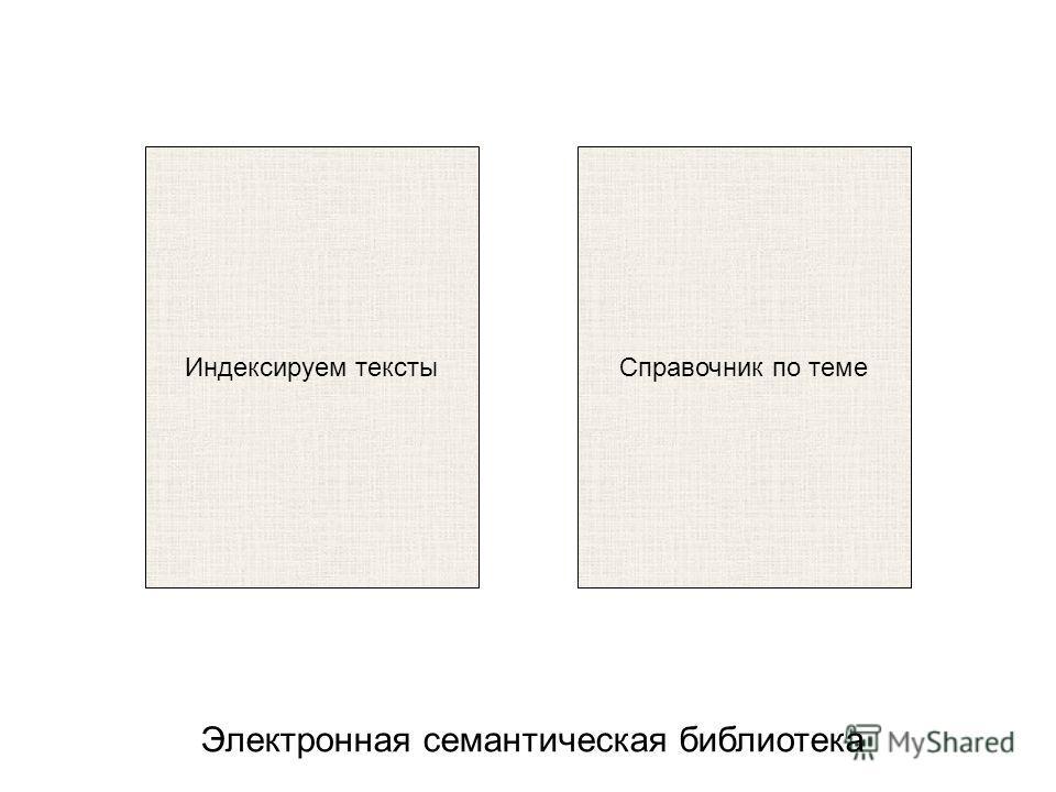 Электронная семантическая библиотека Индексируем текстыСправочник по теме