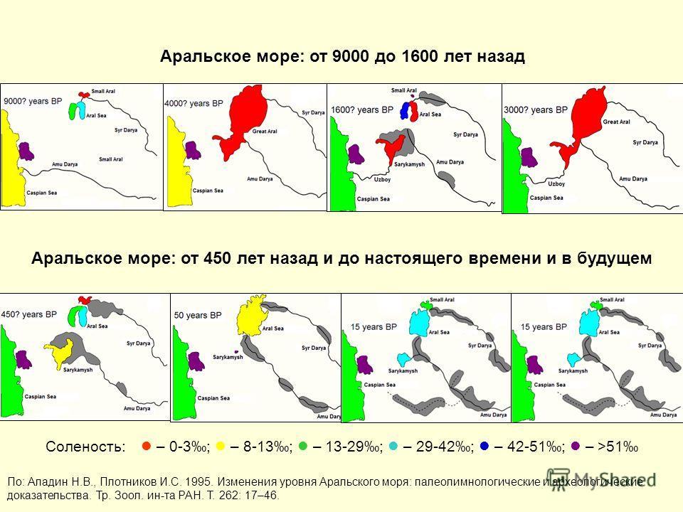 Соленость: – 0-3; – 8-13; – 13-29; – 29-42; – 42-51; – >51 Аральское море: от 9000 до 1600 лет назад Аральское море: от 450 лет назад и до настоящего времени и в будущем По: Аладин Н.В., Плотников И.С. 1995. Изменения уровня Аральского моря: палеолим