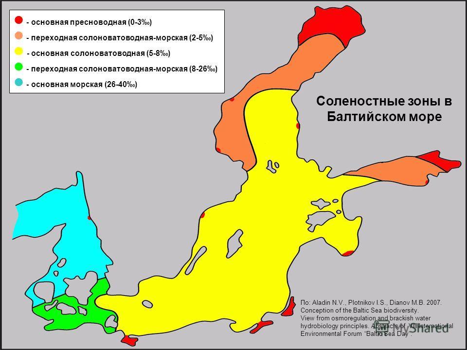 - основная пресноводная (0-3) - переходная солоноватоводная-морская (2-5) - основная солоноватоводная (5-8) - переходная солоноватоводная-морская (8-26) - основная морская (26-40) Соленостные зоны в Балтийском море По: Aladin N.V., Plotnikov I.S., Di