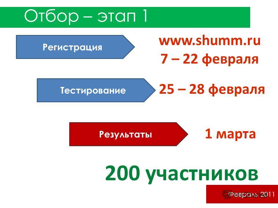 Отбор – этап 1 Регистрация www.shumm.ru 7 – 22 февраля Тестирование 25 – 28 февраля Результаты 1 марта 200 участников Февраль 2011