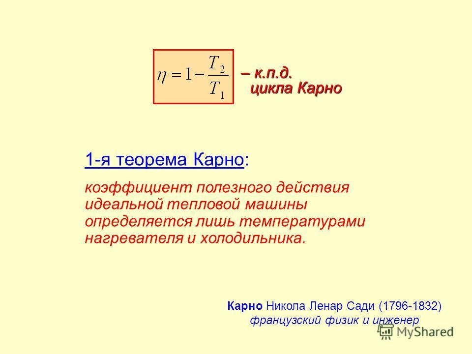 – к.п.д. цикла Карно цикла Карно 1-я теорема Карно: коэффициент полезного действия идеальной тепловой машины определяется лишь температурами нагревателя и холодильника. Карно Никола Ленар Сади (1796-1832) французский физик и инженер