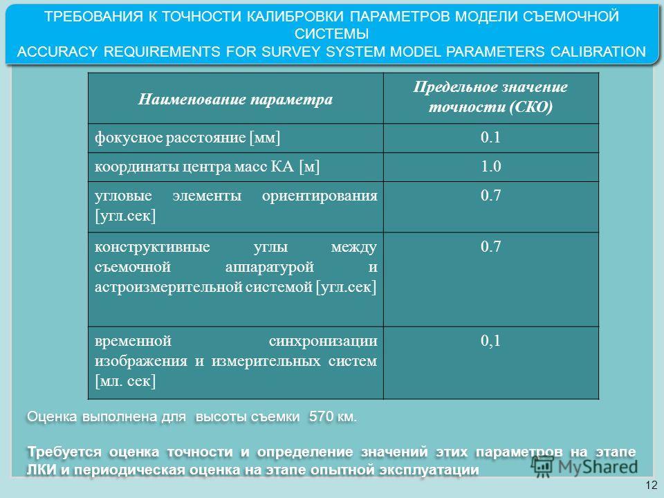 Наименование параметра Предельное значение точности (СКО) фокусное расстояние [мм]0.1 координаты центра масс КА [м]1.0 угловые элементы ориентирования [угл.сек] 0.7 конструктивные углы между съемочной аппаратурой и астроизмерительной системой [угл.се