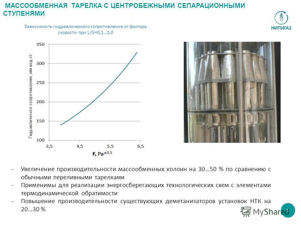 -Увеличение производительности массообменных колонн на 30…50 % по сравнению с обычными переливными тарелками -Применимы для реализации энергосберегающих технологических схем с элементами термодинамической обратимости -Повышение производительности сущ