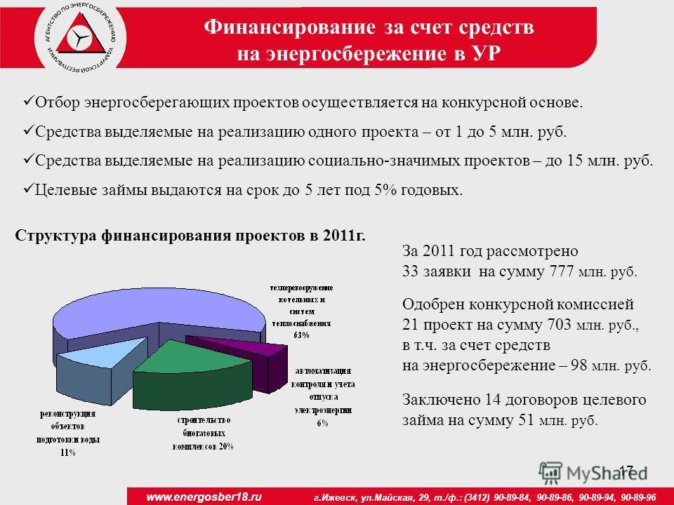 17 Финансирование за счет средств на энергосбережение в УР Структура финансирования проектов в 2011г. За 2011 год рассмотрено 33 заявки на сумму 777 млн. руб. Одобрен конкурсной комиссией 21 проект на сумму 703 млн. руб., в т.ч. за счет средств на эн