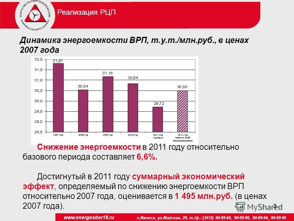 3 www.energosber18.ru г.Ижевск, ул.Майская, 29, т./ф.: (3412) 90-89-84, 90-89-86, 90-89-94, 90-89-96 Реализация РЦП Динамика энергоемкости ВРП, т.у.т./млн.руб., в ценах 2007 года Снижение энергоемкости в 2011 году относительно базового периода состав