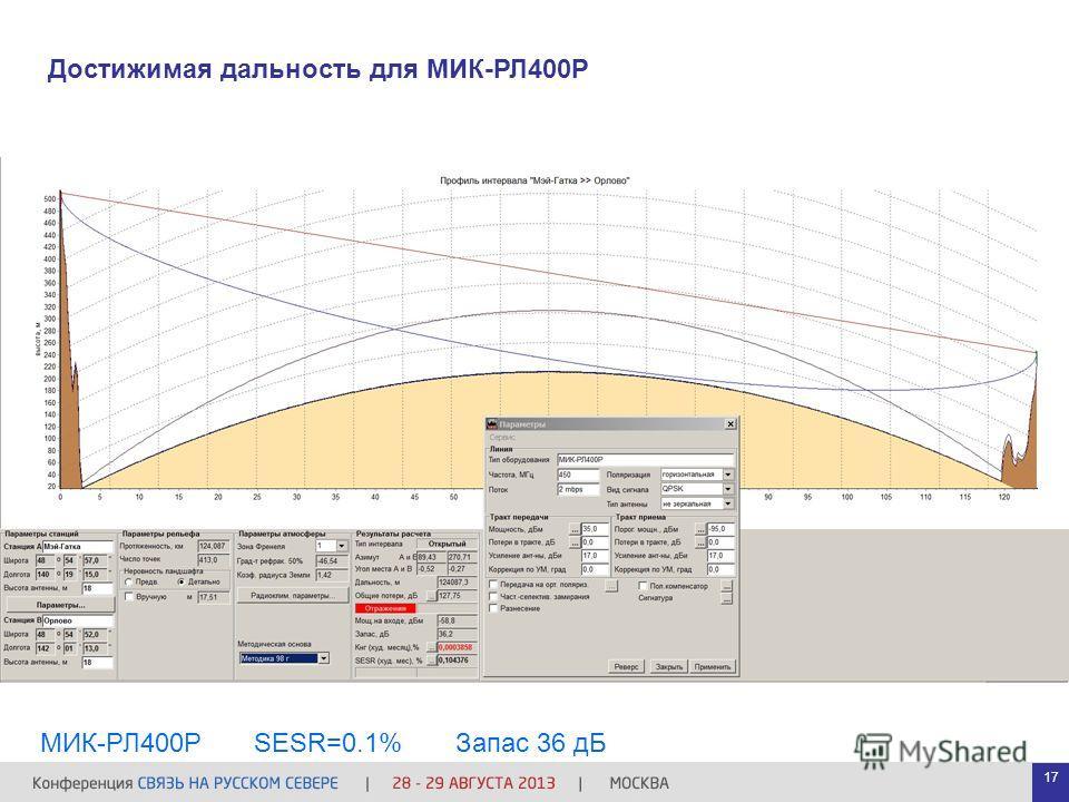 Достижимая дальность для МИК-РЛ400Р МИК-РЛ400P SESR=0.1% Запас 36 дБ 17