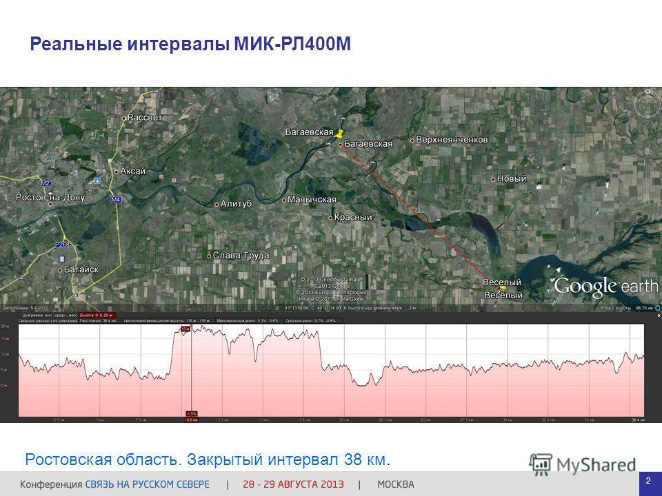 Реальные интервалы МИК-РЛ400М Ростовская область. Закрытый интервал 38 км. 2