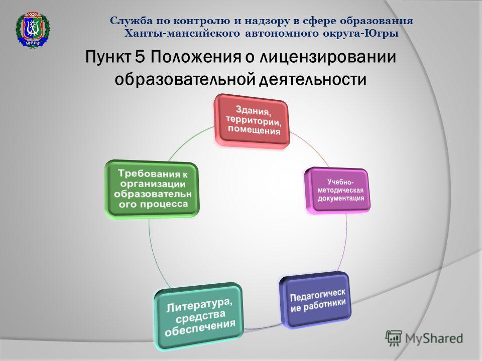 Пункт 5 Положения о лицензировании образовательной деятельности Служба по контролю и надзору в сфере образования Ханты-мансийского автономного округа-Югры