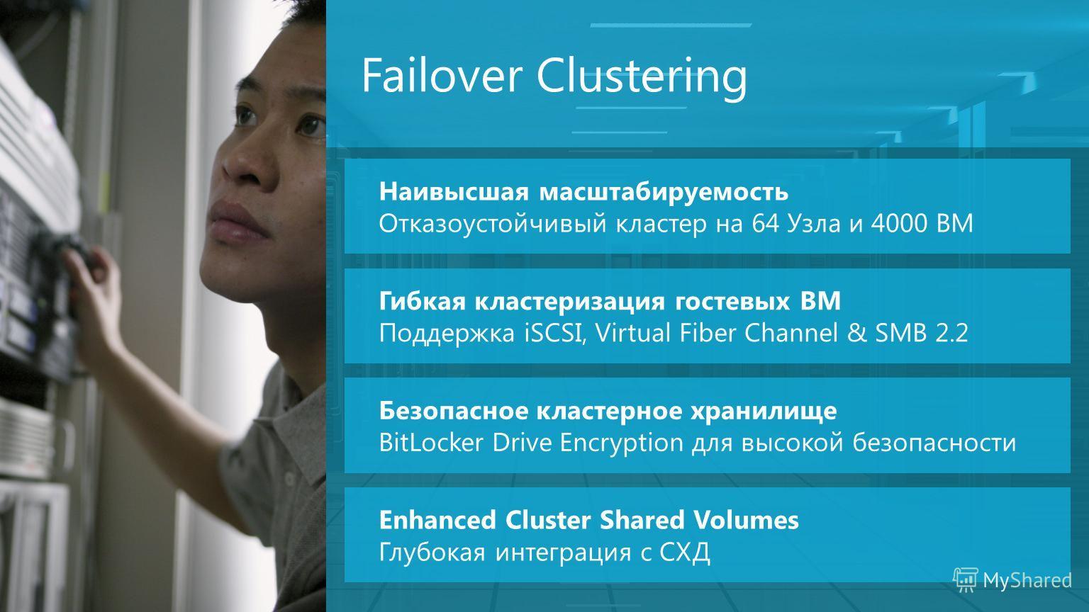 Failover Clustering Наивысшая масштабируемость Отказоустойчивый кластер на 64 Узла и 4000 ВМ Гибкая кластеризация гостевых ВМ Поддержка iSCSI, Virtual Fiber Channel & SMB 2.2 Безопасное кластерное хранилище BitLocker Drive Encryption для высокой безо