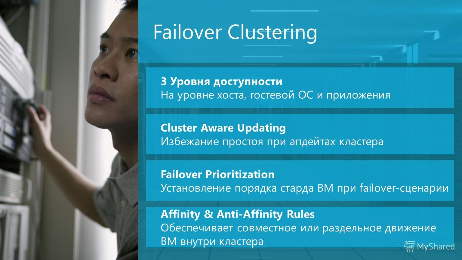 Failover Clustering 3 Уровня доступности На уровне хоста, гостевой ОС и приложения Cluster Aware Updating Избежание простоя при апдейтах кластера Failover Prioritization Установление порядка старда ВМ при failover-сценарии Affinity & Anti-Affinity Ru