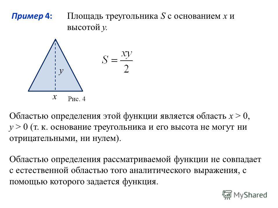 Пример 4: Площадь треугольника S с основанием х и высотой у. х у Областью определения этой функции является область х > 0, у > 0 (т. к. основание треугольника и его высота не могут ни отрицательными, ни нулем). Областью определения рассматриваемой фу