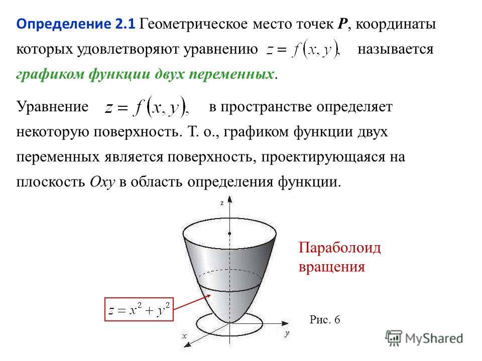 Определение 2.1 Геометрическое место точек Р, координаты которых удовлетворяют уравнению называется графиком функции двух переменных. Уравнениев пространстве определяет некоторую поверхность. Т. о., графиком функции двух переменных является поверхнос