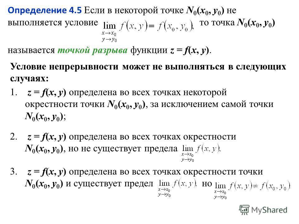 Определение 4.5 Если в некоторой точке N 0 (x 0, y 0 ) не выполняется условие то точка N 0 (x 0, y 0 ) называется точкой разрыва функции z = f(x, y). Условие непрерывности может не выполняться в следующих случаях: 1. z = f(x, y) определена во всех то
