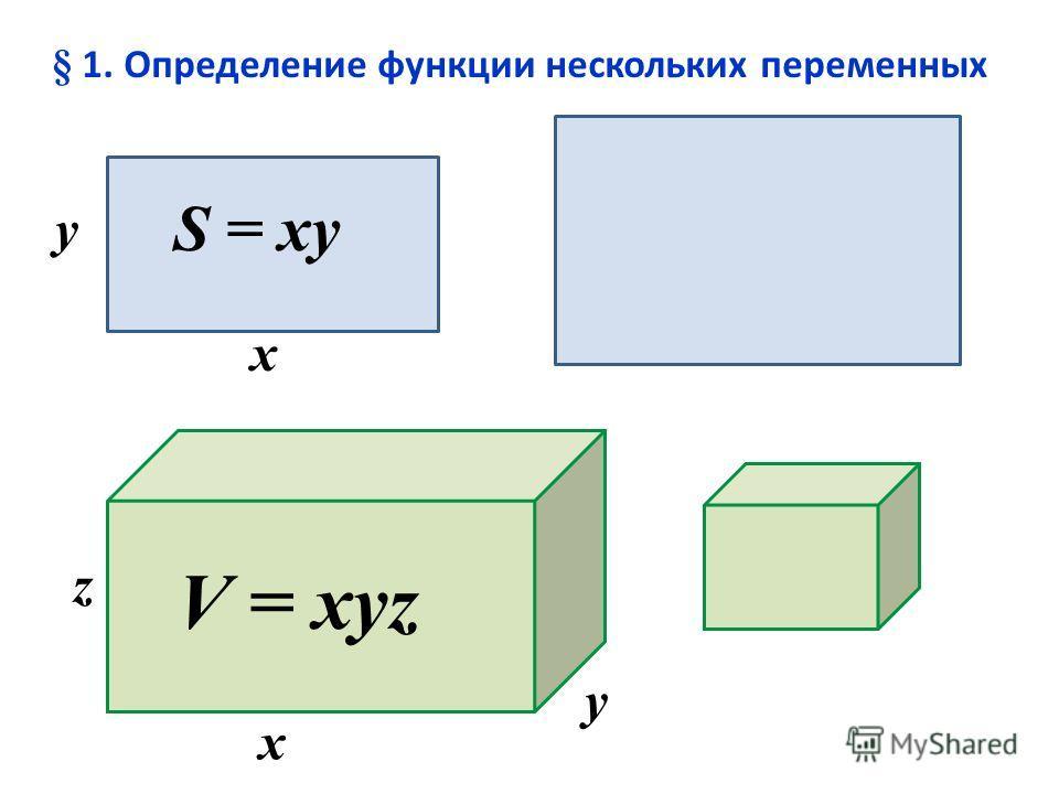 § 1. Определение функции нескольких переменных y x S = xy z x y V = xyz