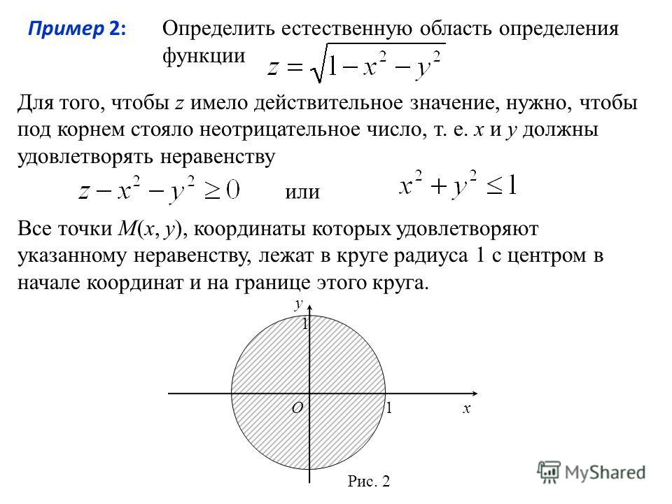 Пример 2: Определить естественную область определения функции Для того, чтобы z имело действительное значение, нужно, чтобы под корнем стояло неотрицательное число, т. е. х и у должны удовлетворять неравенству или Все точки М(х, у), координаты которы