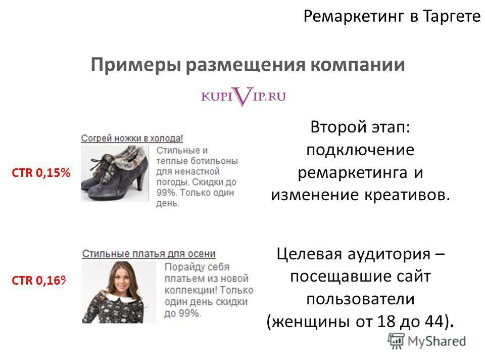 Примеры размещения компании Ремаркетинг в Таргете Второй этап: подключение ремаркетинга и изменение креативов. Целевая аудитория – посещавшие сайт пользователи (женщины от 18 до 44). CTR 0,15% CTR 0,16%