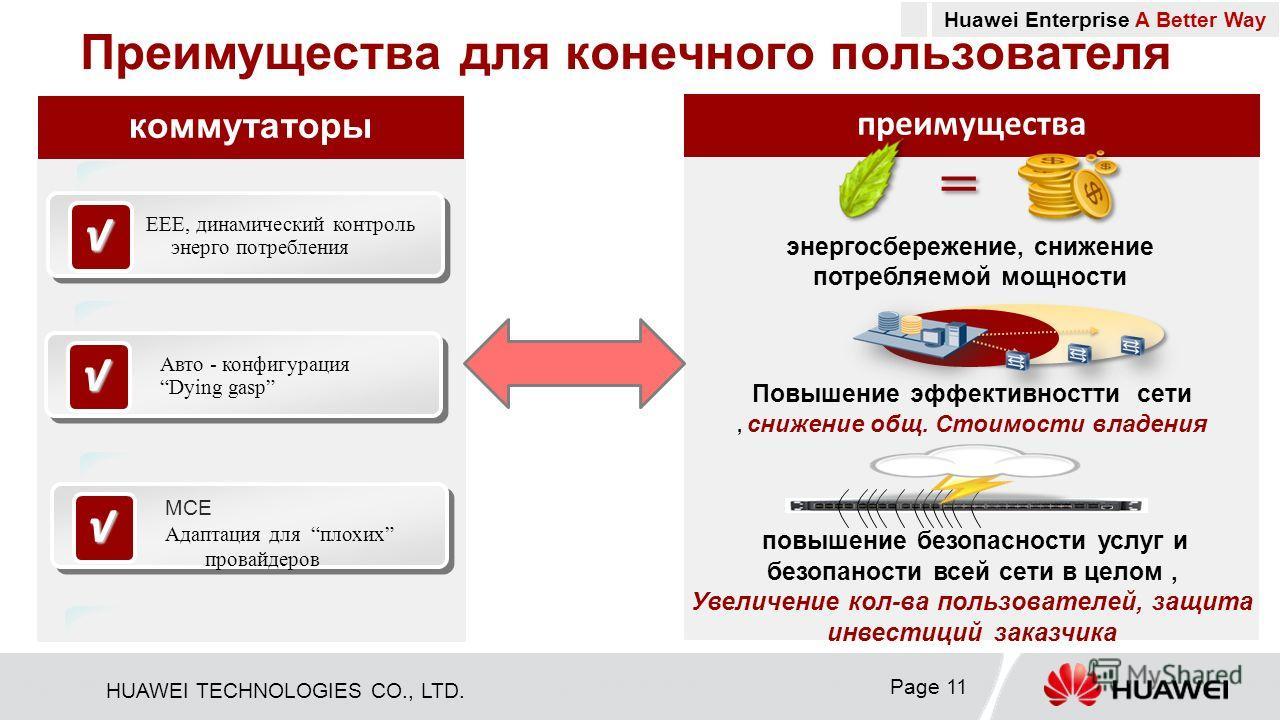 HUAWEI TECHNOLOGIES CO., LTD. Page 11 Huawei Enterprise A Better Way Преимущества для конечного пользователя коммутаторы Авто - конфигурация Dying gasp EEE, динамический контроль энерго потребления MCE Адаптация для плохих провайдеров преимущества по