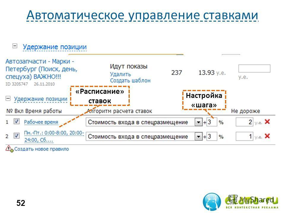 Автоматическое управление ставками 52 Настройка «шага» «Расписание» ставок