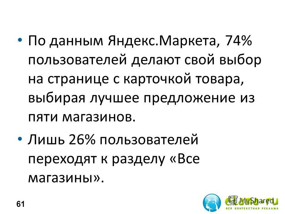 По данным Яндекс.Маркета, 74% пользователей делают свой выбор на странице с карточкой товара, выбирая лучшее предложение из пяти магазинов. Лишь 26% пользователей переходят к разделу «Все магазины». 61