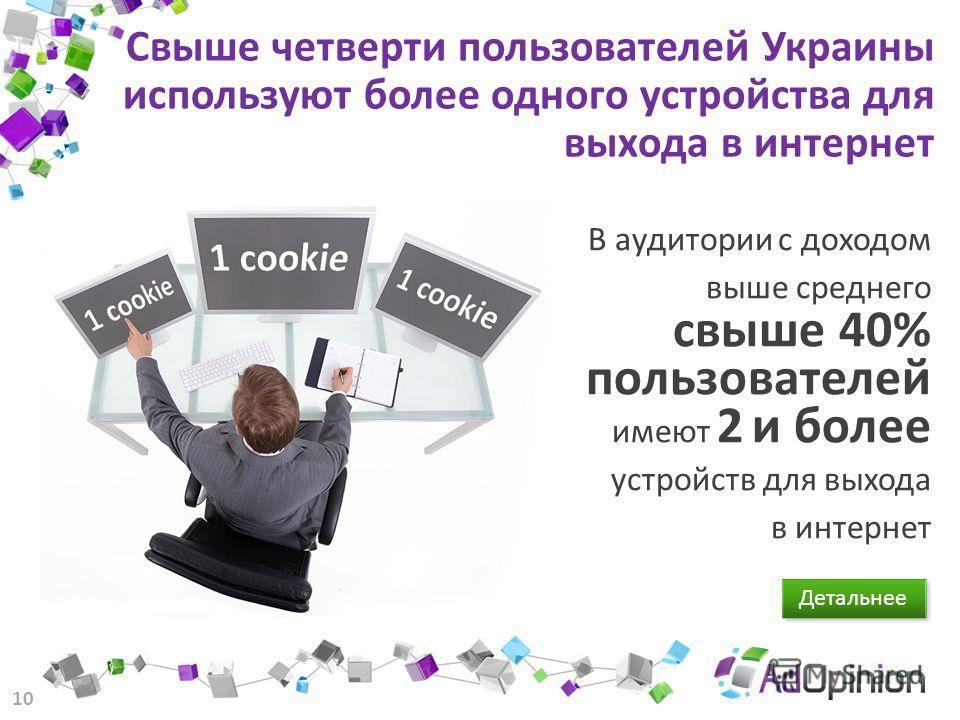 Свыше четверти пользователей Украины используют более одного устройства для выхода в интернет В аудитории с доходом выше среднего свыше 40% пользователей имеют 2 и более устройств для выхода в интернет 10 Детальнее