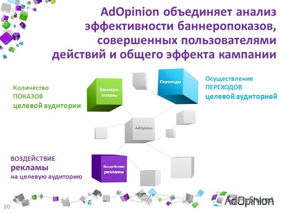 AdOpinion объединяет анализ эффективности баннеропоказов, совершенных пользователями действий и общего эффекта кампании 20 Осуществление ПЕРЕХОДОВ целевой аудиторией Количество ПОКАЗОВ целевой аудитории ВОЗДЕЙСТВИЕ рекламы на целевую аудиторию Баннер