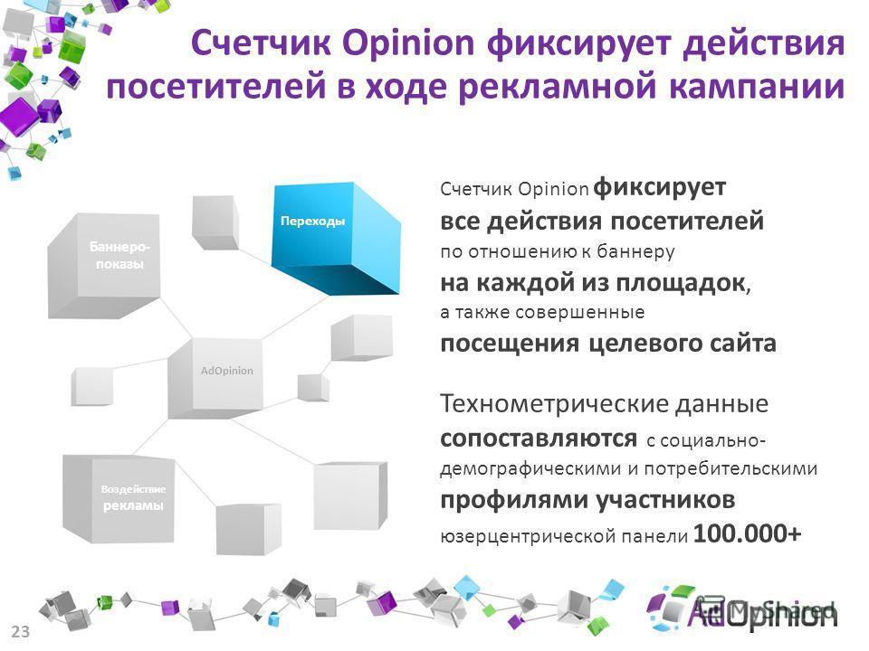 Счетчик Opinion фиксирует действия посетителей в ходе рекламной кампании 23 Счетчик Opinion фиксирует все действия посетителей по отношению к баннеру на каждой из площадок, а также совершенные посещения целевого сайта Технометрические данные сопостав