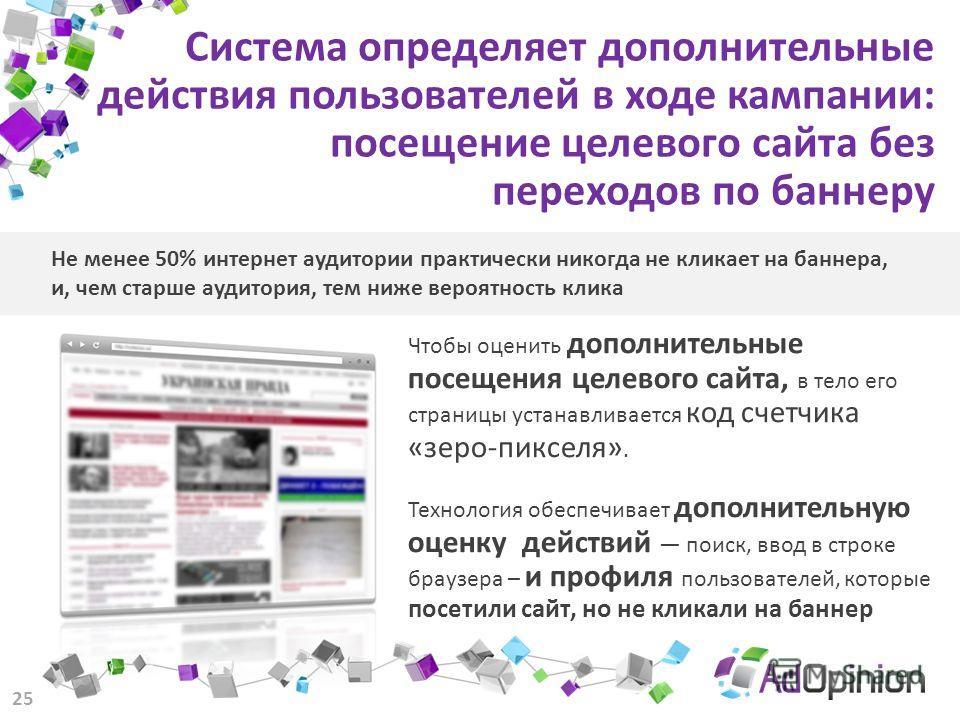 Система определяет дополнительные действия пользователей в ходе кампании: посещение целевого сайта без переходов по баннеру 25 Код счетчика для баннера Чтобы оценить дополнительные посещения целевого сайта, в тело его страницы устанавливается код сче