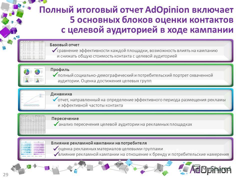 Полный итоговый отчет AdOpinion включает 5 основных блоков оценки контактов с целевой аудиторией в ходе кампании 29 Код счетчика для баннера Базовый отчет сравнение эффективности каждой площадки, возможность влиять на кампанию и снижать общую стоимос