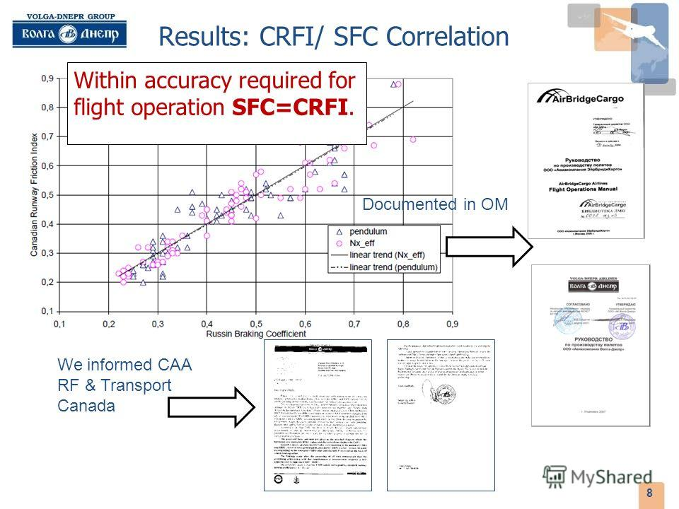 Results: CRFI/ SFC Correlation 8 Within accuracy required for flight operation SFC=CRFI. Documented in OM We informed CAA RF & Transport Canada