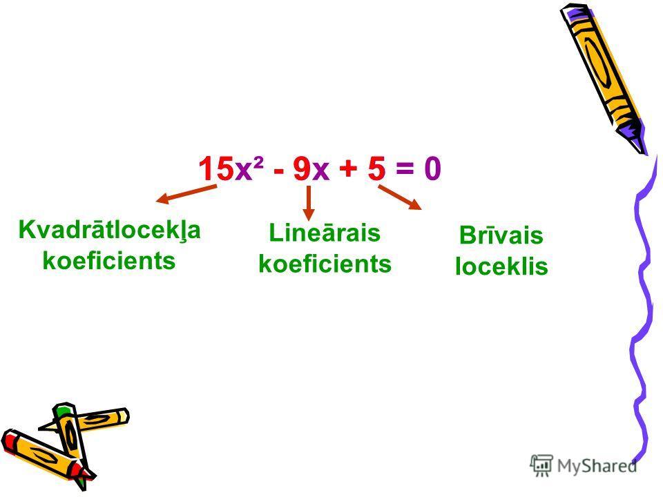 15х² - 9х + 5 = 0 Kvadrātlocekļa koeficients Lineārais koeficients Brīvais loceklis 15- 9+ 5